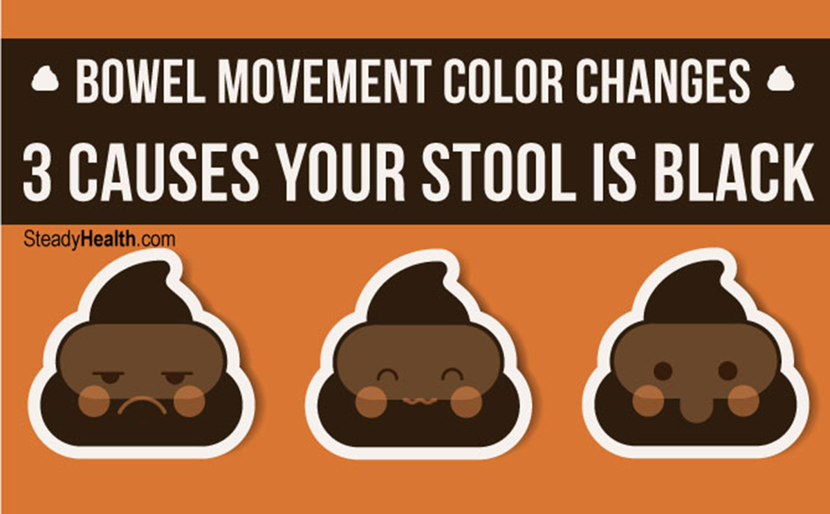 Bowel Movement Color Changes 3 Causes Your Stool Is Black