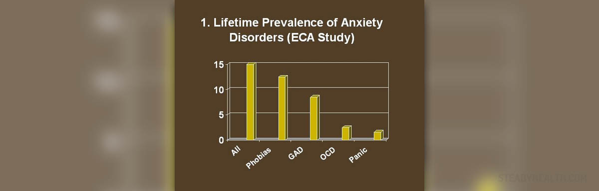 Causes of Generalized Anxiety Disorder | General center ...