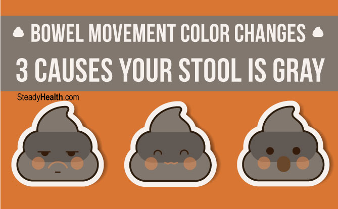 Bowel Movement Color Changes 3 Causes Your Stool Is Gray