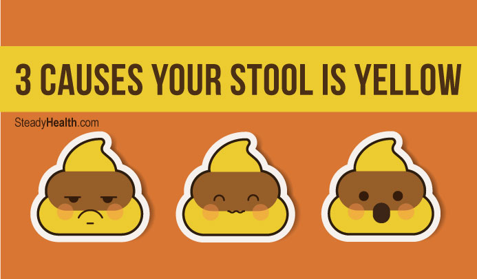 Bowel Movement Color Changes 3 Causes Your Stool Is