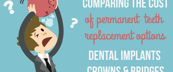 Non-implant Permanent Tooth Replacement: Dental Crowns and ...