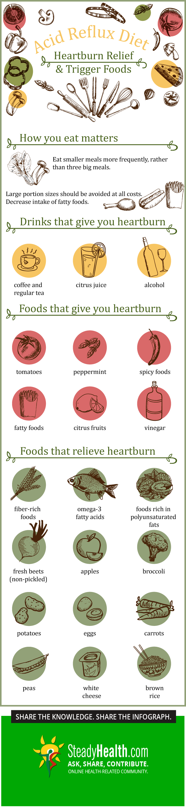get rid of heartburn fast: with an acid reflux diet, food is a