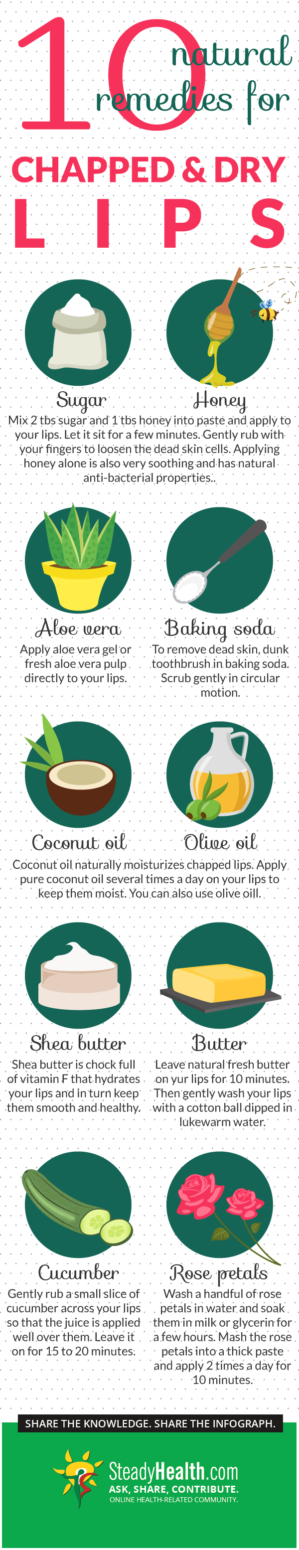 Super Exfoliating Face Mask Via Pindemy More Share This Image With Your  Friends: Email Embed How To Soothe Dry And Chapped Lips