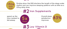 Sleep Better With Vitamins: 4 Nutritional Deficiencies That Could Cause Chronic Insomnia