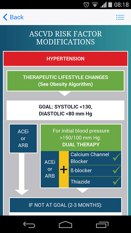 type 2 diabetes management guidelines