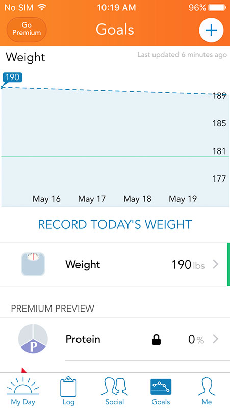 Lose It! App, a convenient tool for counting calories and ...