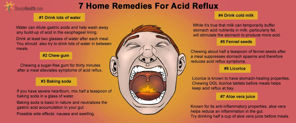 Image Result For Gerd Herbal Remedies Pic