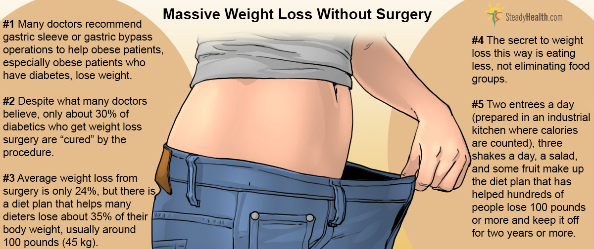 non surgical weight loss kcmo