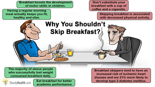 don_t-skip-breakfast-and-stay-healthy.jp