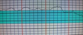 Healthy running heart rate