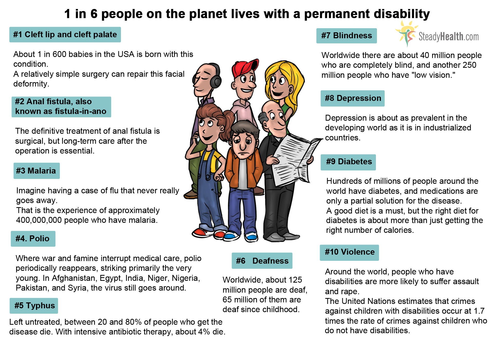 how to go on permanent disability