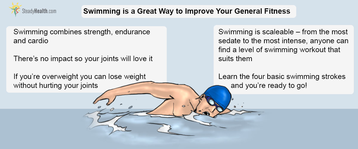 swimming and health articles