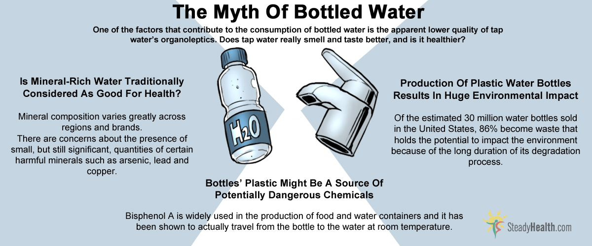the-myth-of-bottled-water.jpg